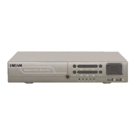 UC-DN8004-8008-8016HF Standalone DVR UNICAM SYSTEM