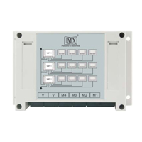 VDP-13 Home security MX